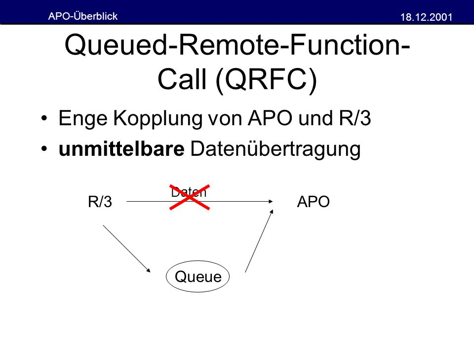Queued-Remote-Function- Call (QRFC)