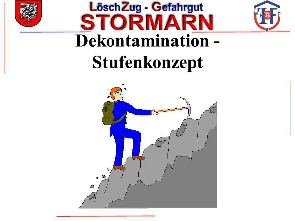 Dekontamination - Stufenkonzept