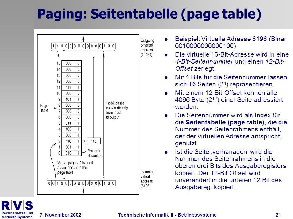 Paging: Seitentabelle (page table)