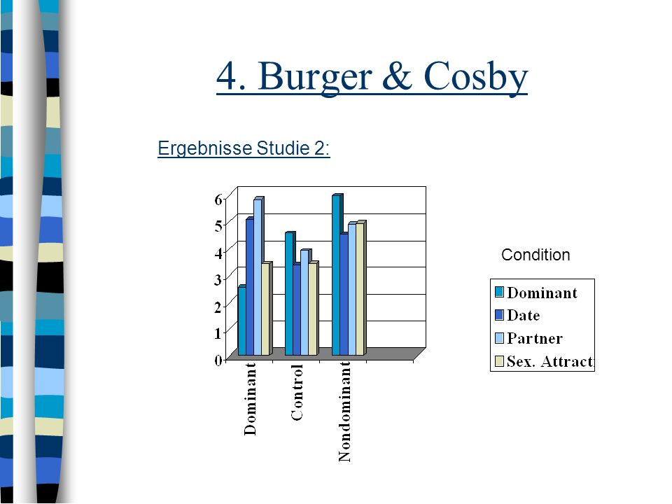 4. Burger & Cosby Ergebnisse Studie 2: Condition