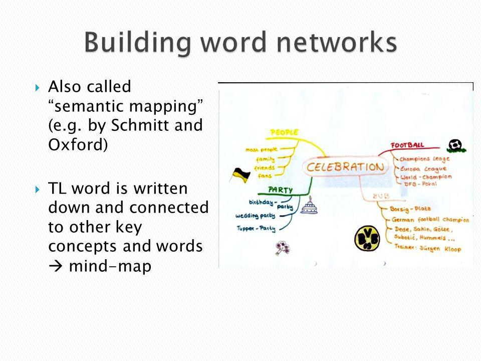 Building word networks