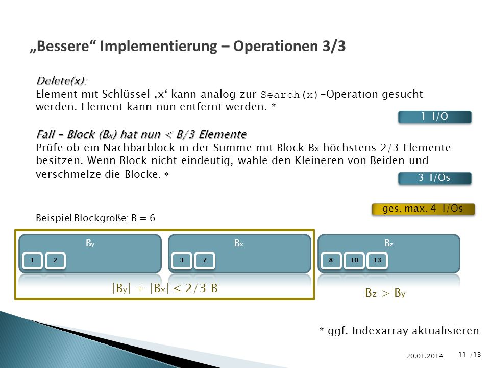 """Bessere Implementierung – Operationen 3/3"