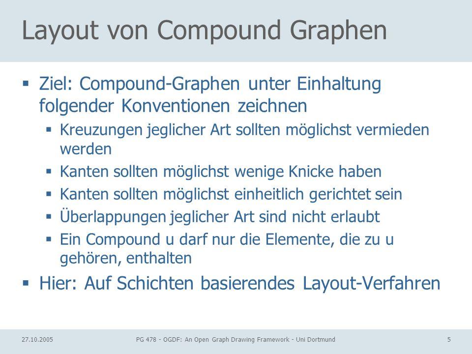 Compound Graphen und hierarchisches Layout - ppt video online ...
