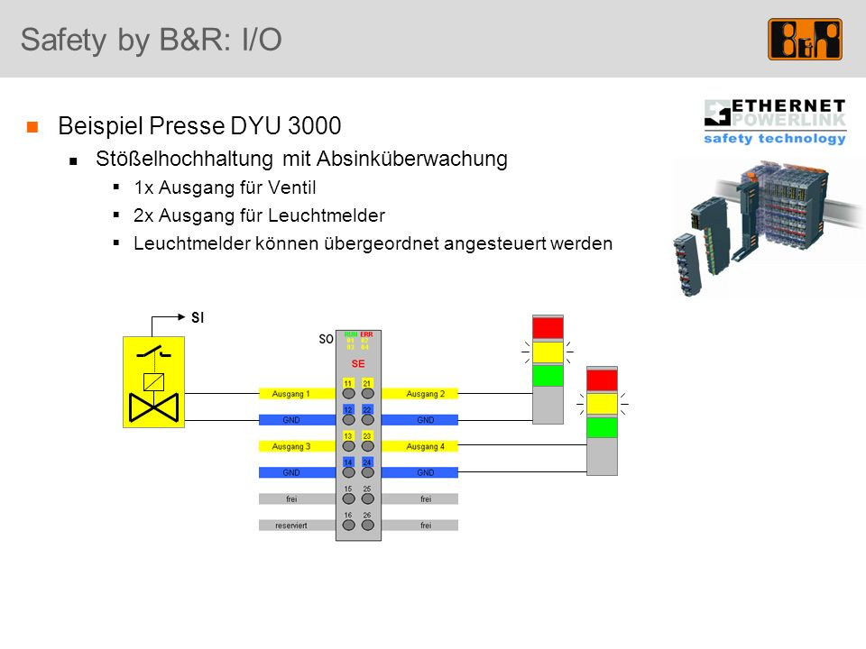 Safety by B&R: I/O Beispiel Presse DYU 3000