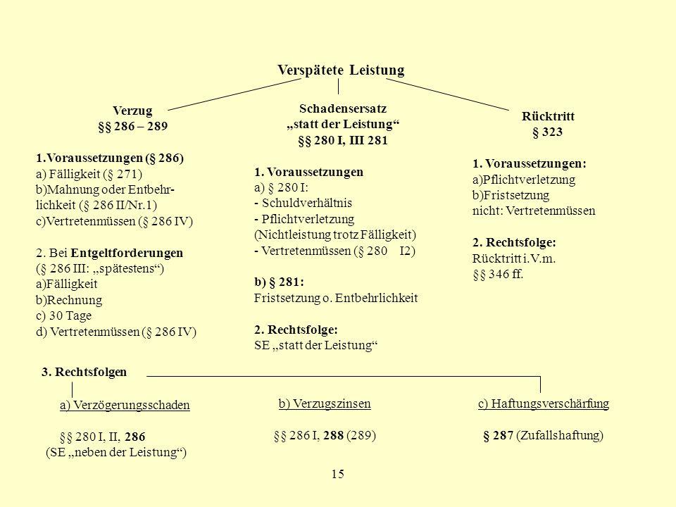 Prof Dr Reinhard Singer Humboldt Universität Zu Berlin Ppt Video