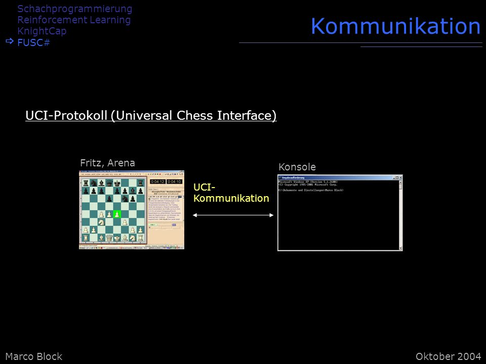 Kommunikation UCI-Protokoll (Universal Chess Interface)