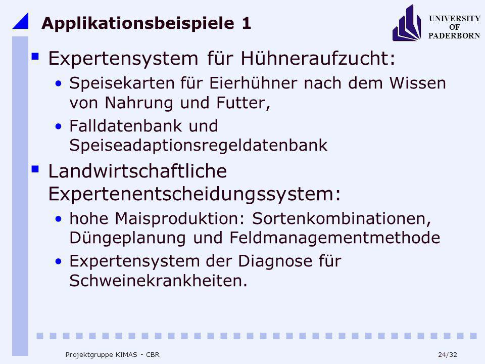 Applikationsbeispiele 1