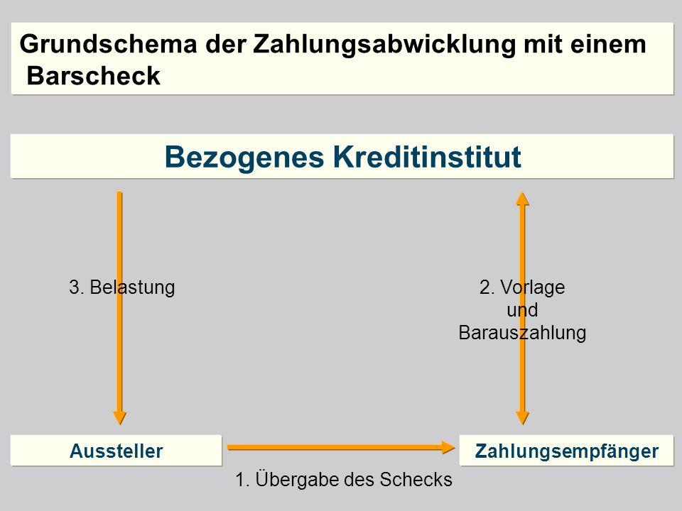 Scheckverkehr Georg Boll Osr Ppt Herunterladen