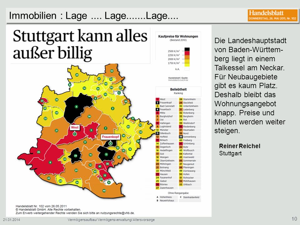 Immobilien : Lage .... Lage Lage....