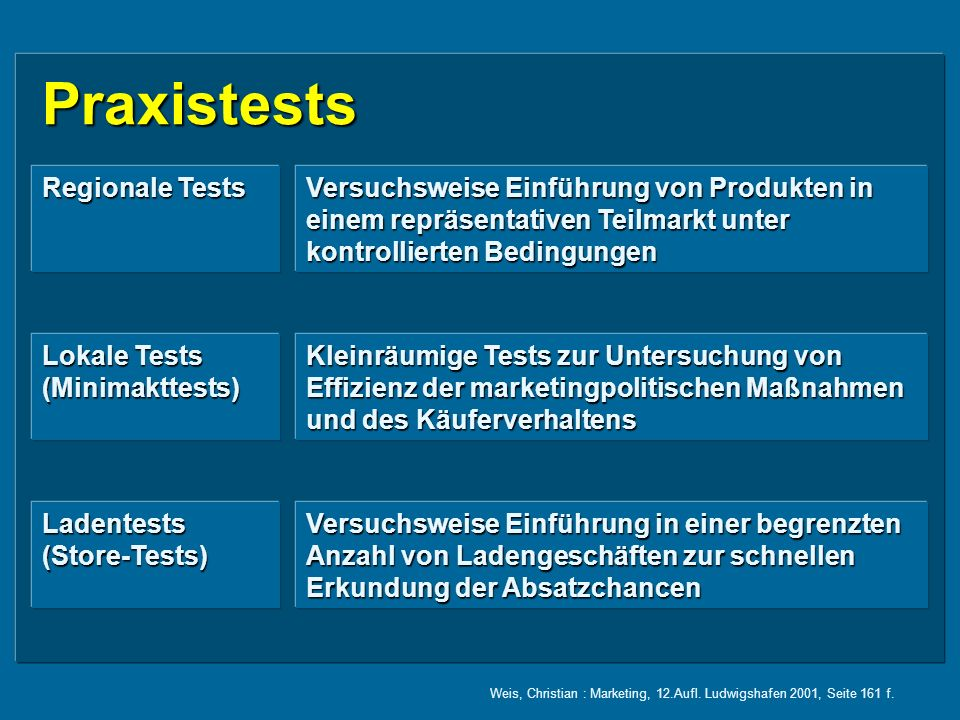 Praxistests Regionale Tests