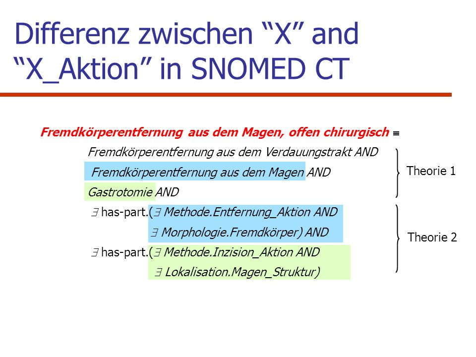 Differenz zwischen X and X_Aktion in SNOMED CT