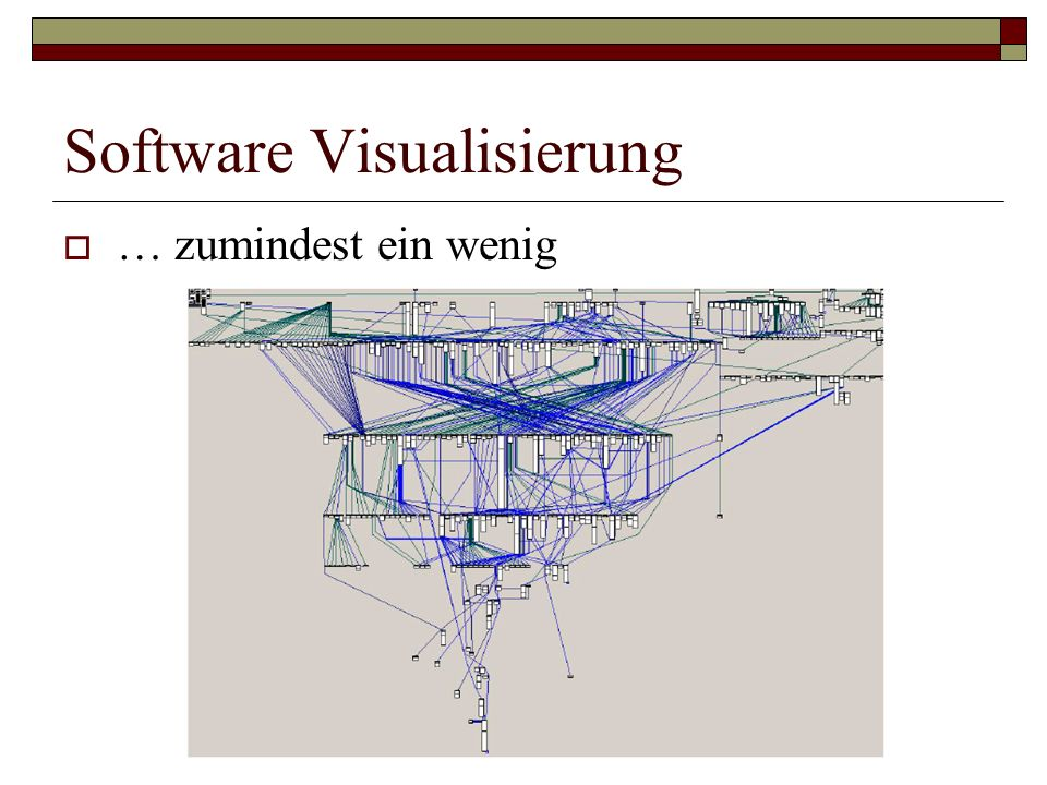 Software Visualisierung