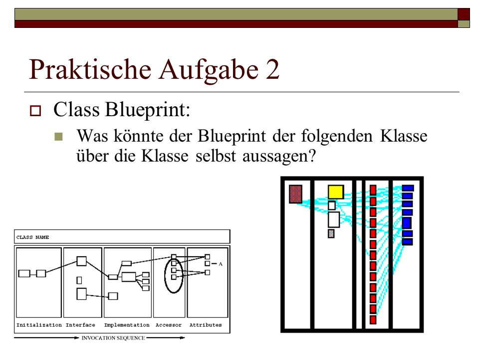 Prinzipien der software visualisierung ppt herunterladen praktische aufgabe 2 class blueprint malvernweather Choice Image