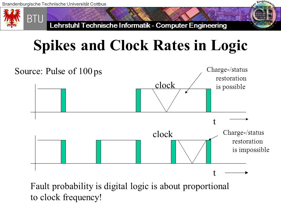 Spikes and Clock Rates in Logic