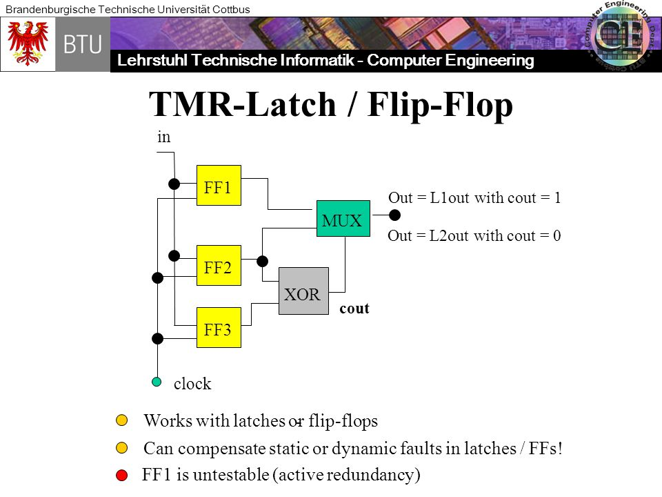 TMR-Latch / Flip-Flop Works with latches or flip-flops -