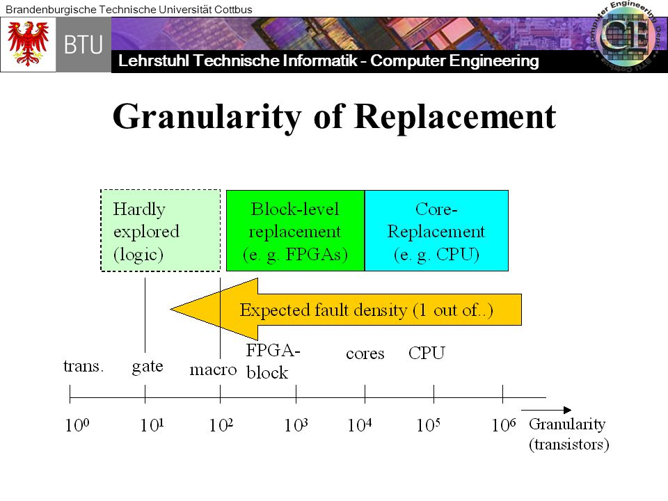 Granularity of Replacement
