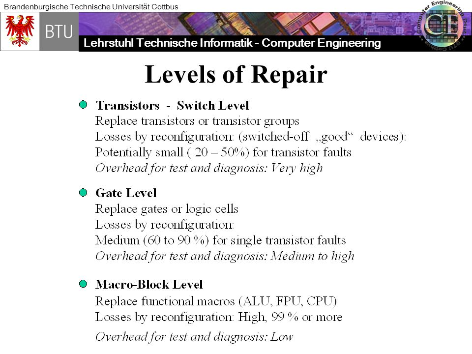 Levels of Repair