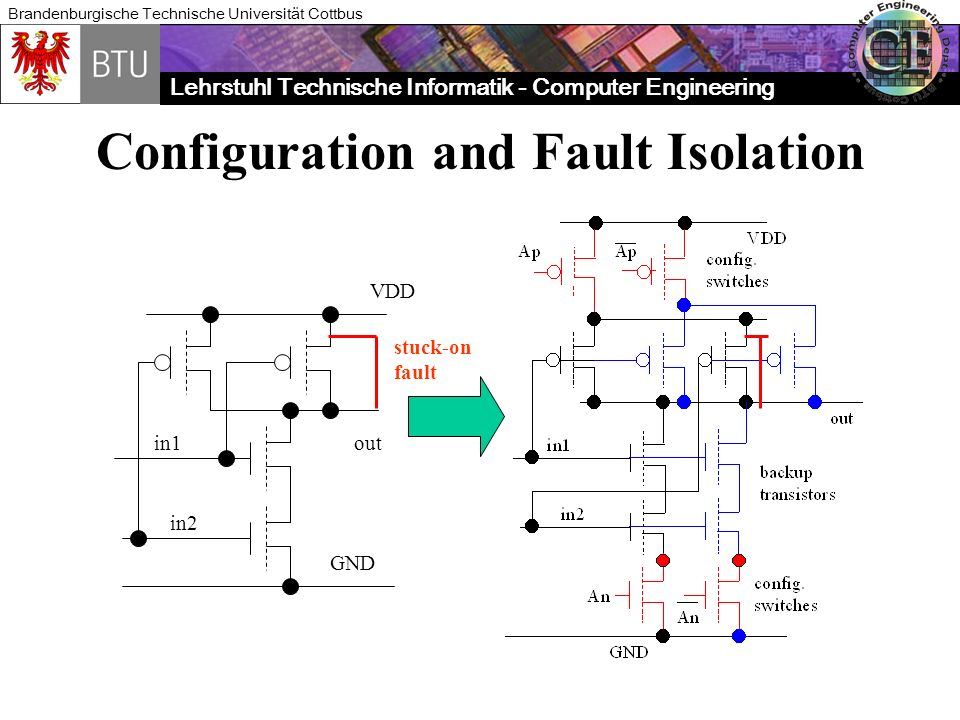 Configuration and Fault Isolation
