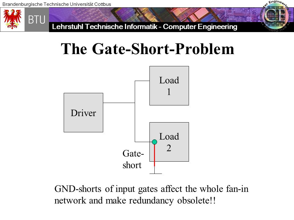 The Gate-Short-Problem