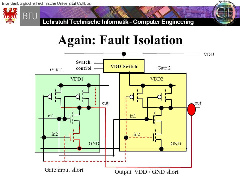 Again: Fault Isolation