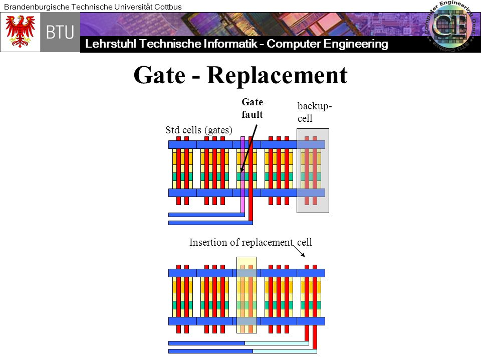 Gate - Replacement Gate- backup- fault cell Std cells (gates)