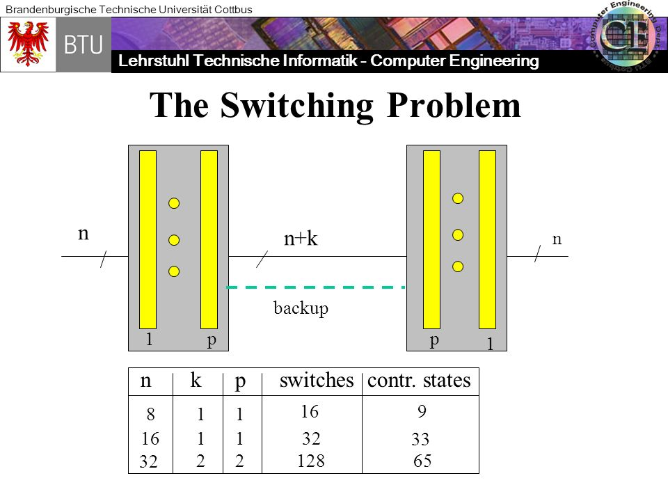 The Switching Problem n n+k n k p switches contr. states n backup 1 p