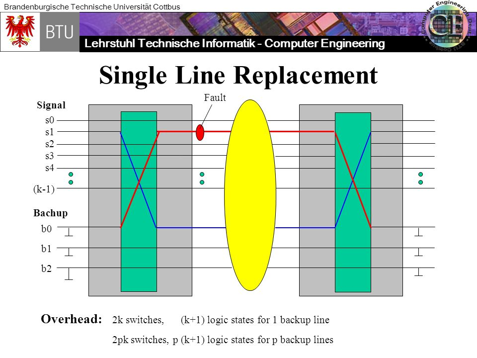 Single Line Replacement