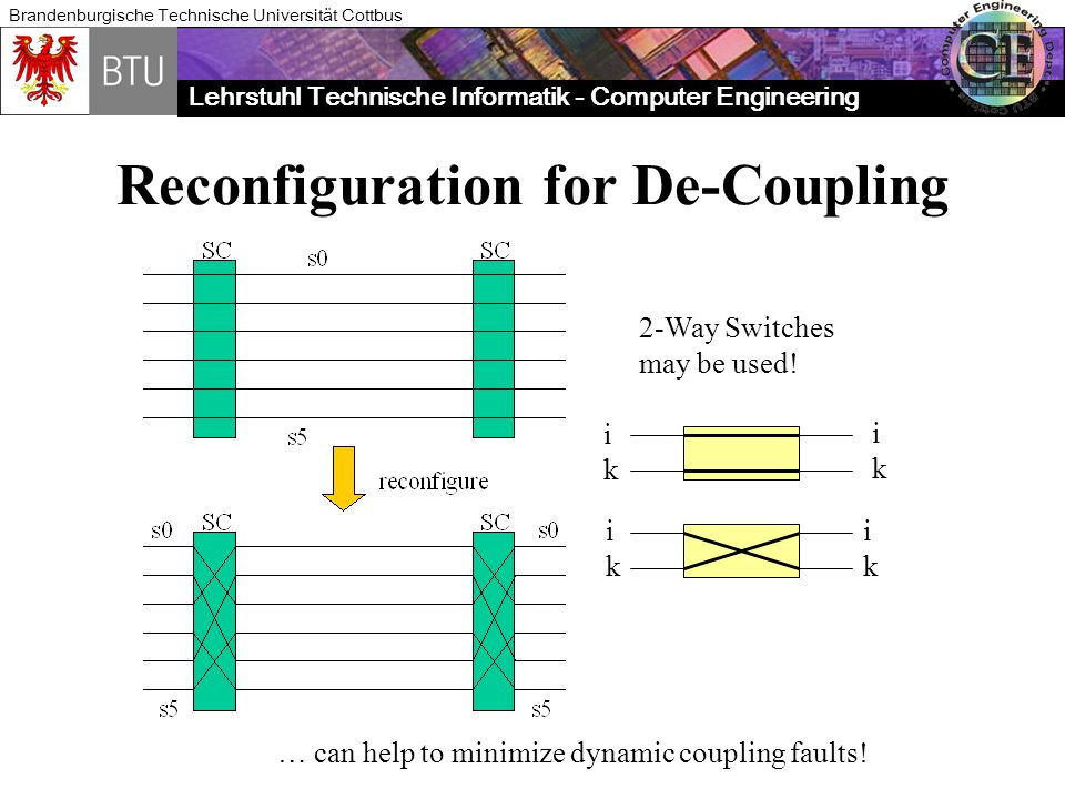 Reconfiguration for De-Coupling