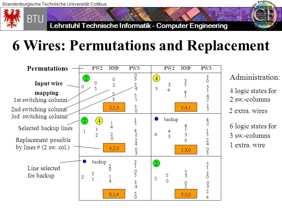 6 Wires: Permutations and Replacement
