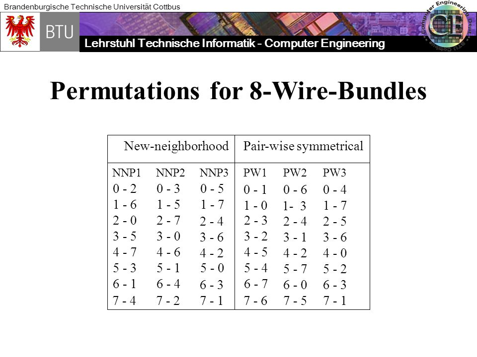 Permutations for 8-Wire-Bundles