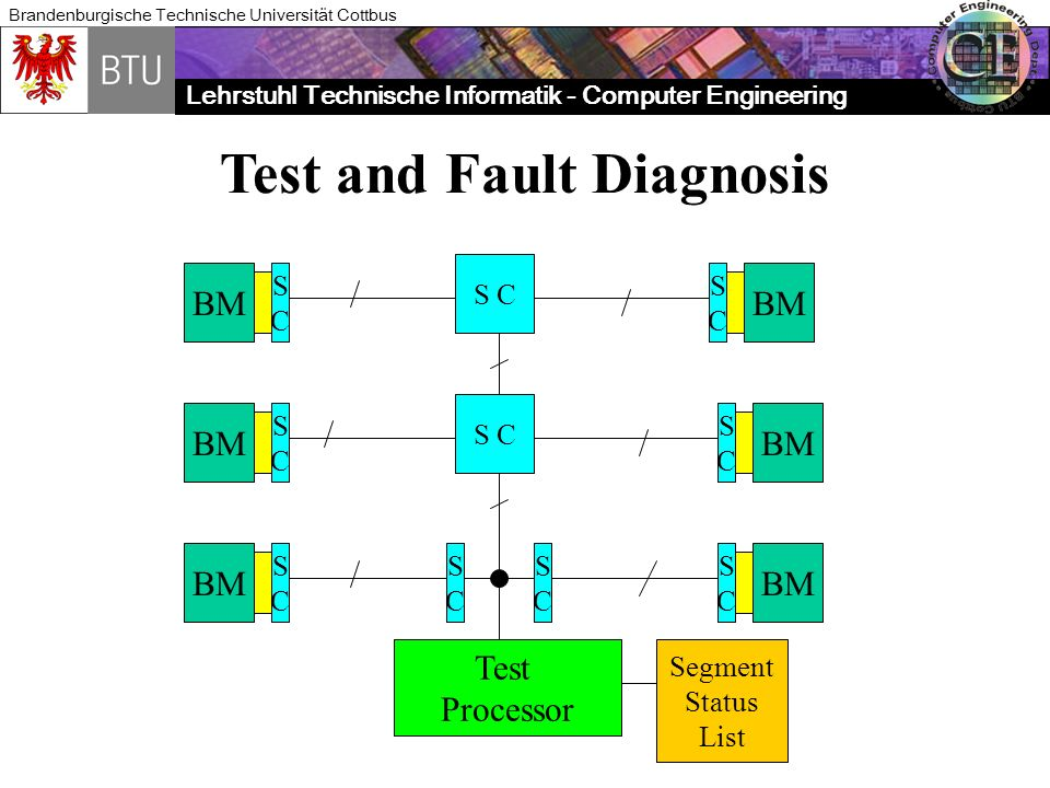 Test and Fault Diagnosis