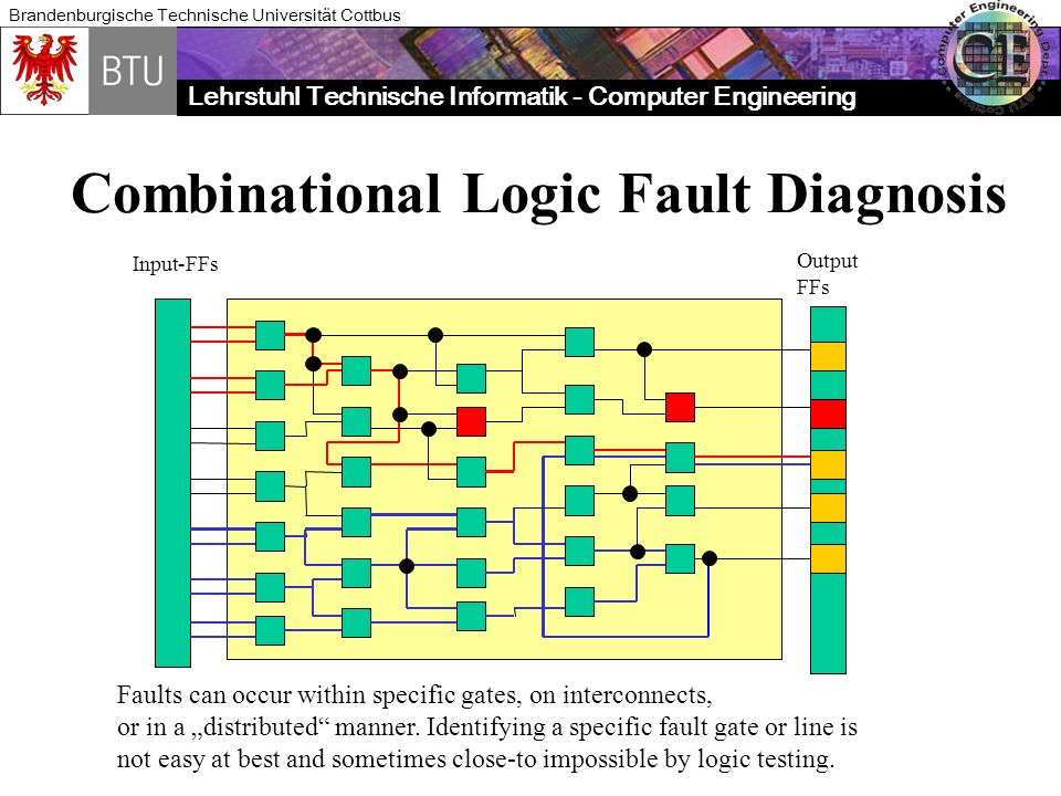 Combinational Logic Fault Diagnosis