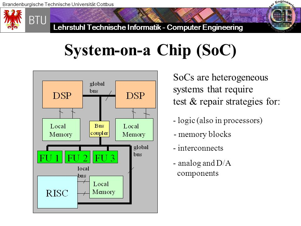 System-on-a Chip (SoC)
