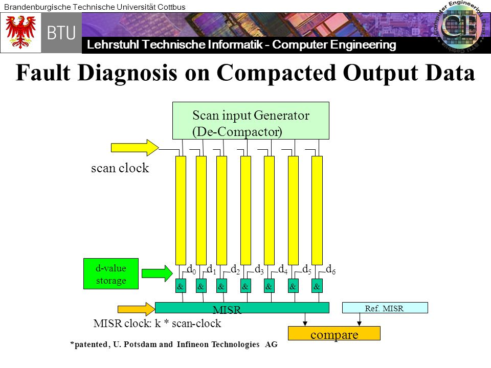 Fault Diagnosis on Compacted Output Data