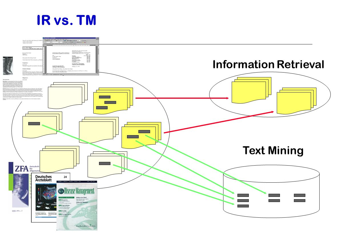 IR vs. TM Information Retrieval Text Mining