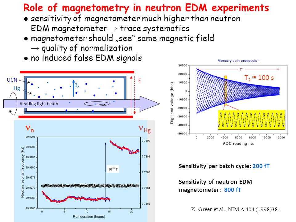 Role of magnetometry in neutron EDM experiments