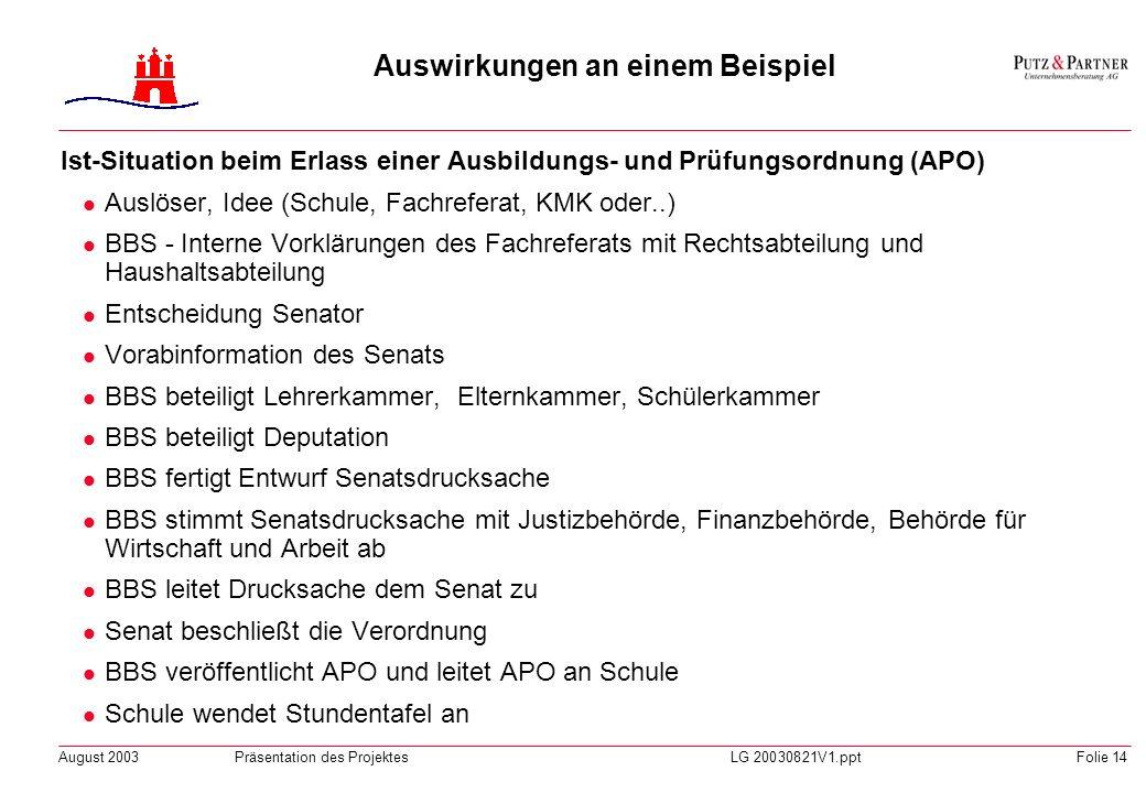 Branchenorientierte Berufliche Schulen In Hamburg Ppt Herunterladen