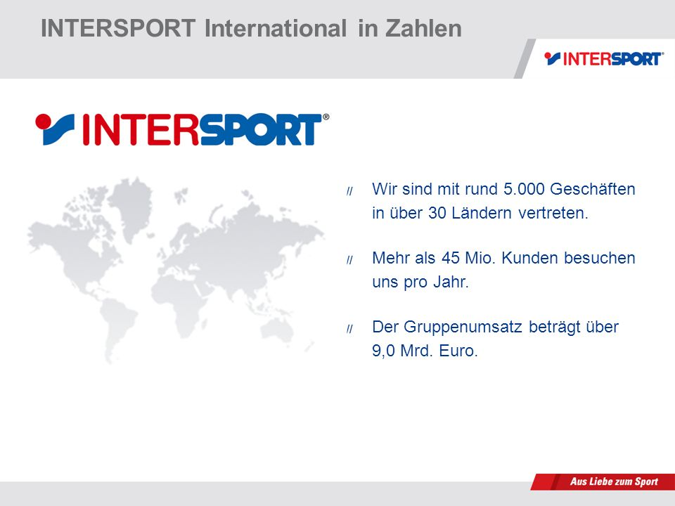 INTERSPORT International in Zahlen