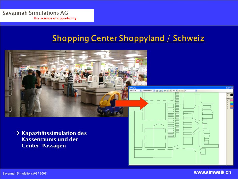 Shopping Center Shoppyland / Schweiz