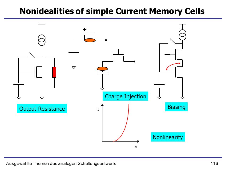Nonidealities of simple Current Memory Cells