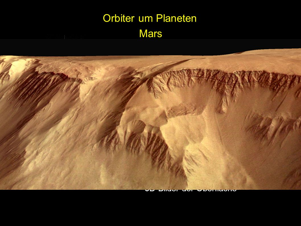 Orbiter um Planeten Mars Mars 2+3+5 Viking 1+2 Mars Global Surveyor