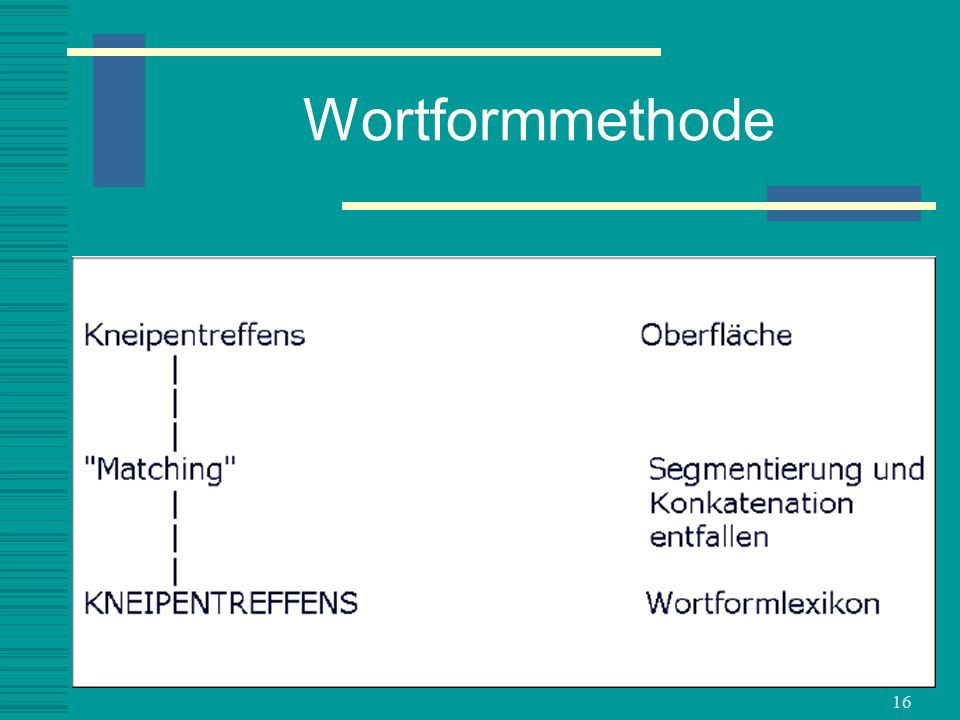 Wortformmethode