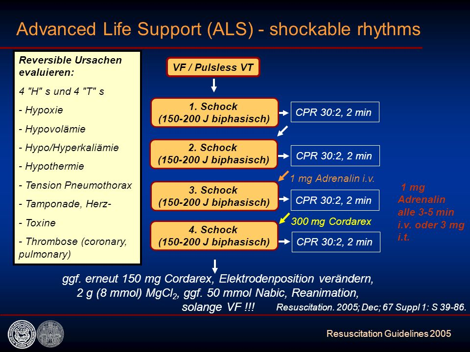 Advanced Life Support (ALS) - shockable rhythms