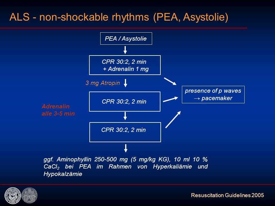 ALS - non-shockable rhythms (PEA, Asystolie)