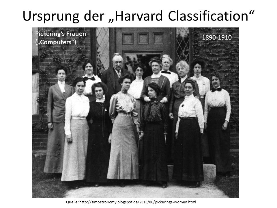 "Ursprung der ""Harvard Classification"