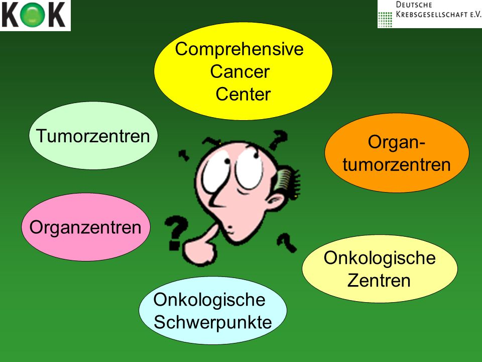 Comprehensive Cancer. Center. Tumorzentren. Organ- tumorzentren. Organzentren. Onkologische. Zentren.