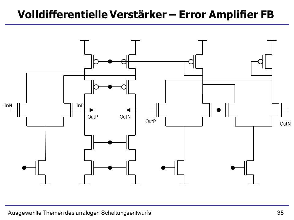 Volldifferentielle Verstärker – Error Amplifier FB