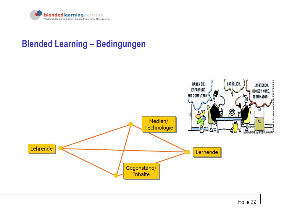 Blended Learning – Bedingungen