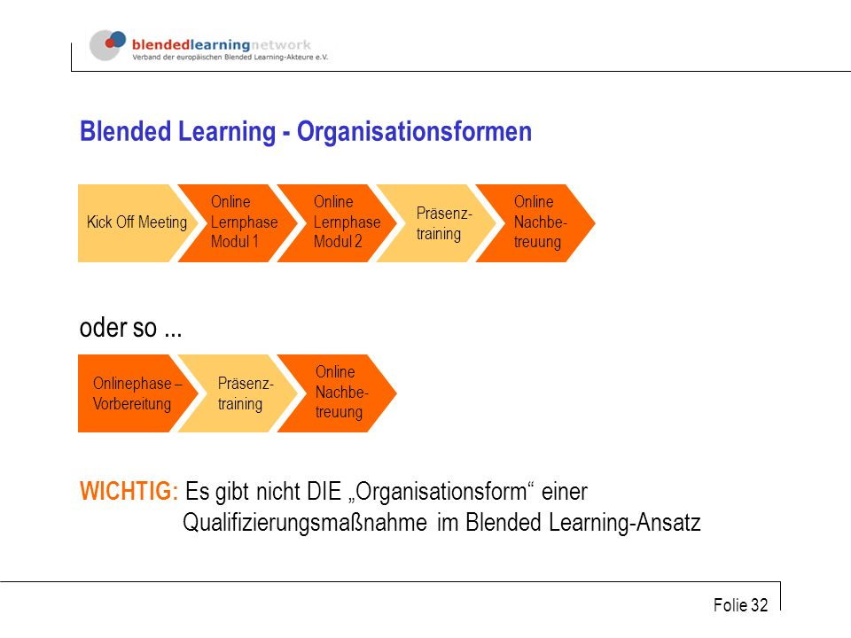 Blended Learning - Organisationsformen