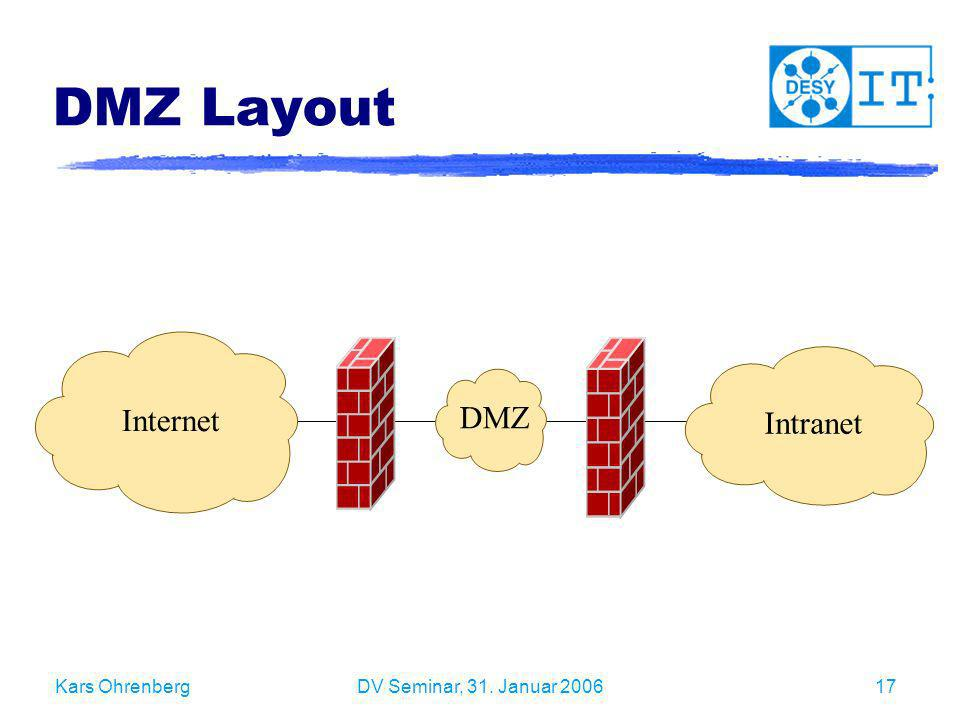DMZ Layout Internet DMZ Intranet Kars Ohrenberg